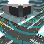 Cohda to benefit from US green light for talking cars