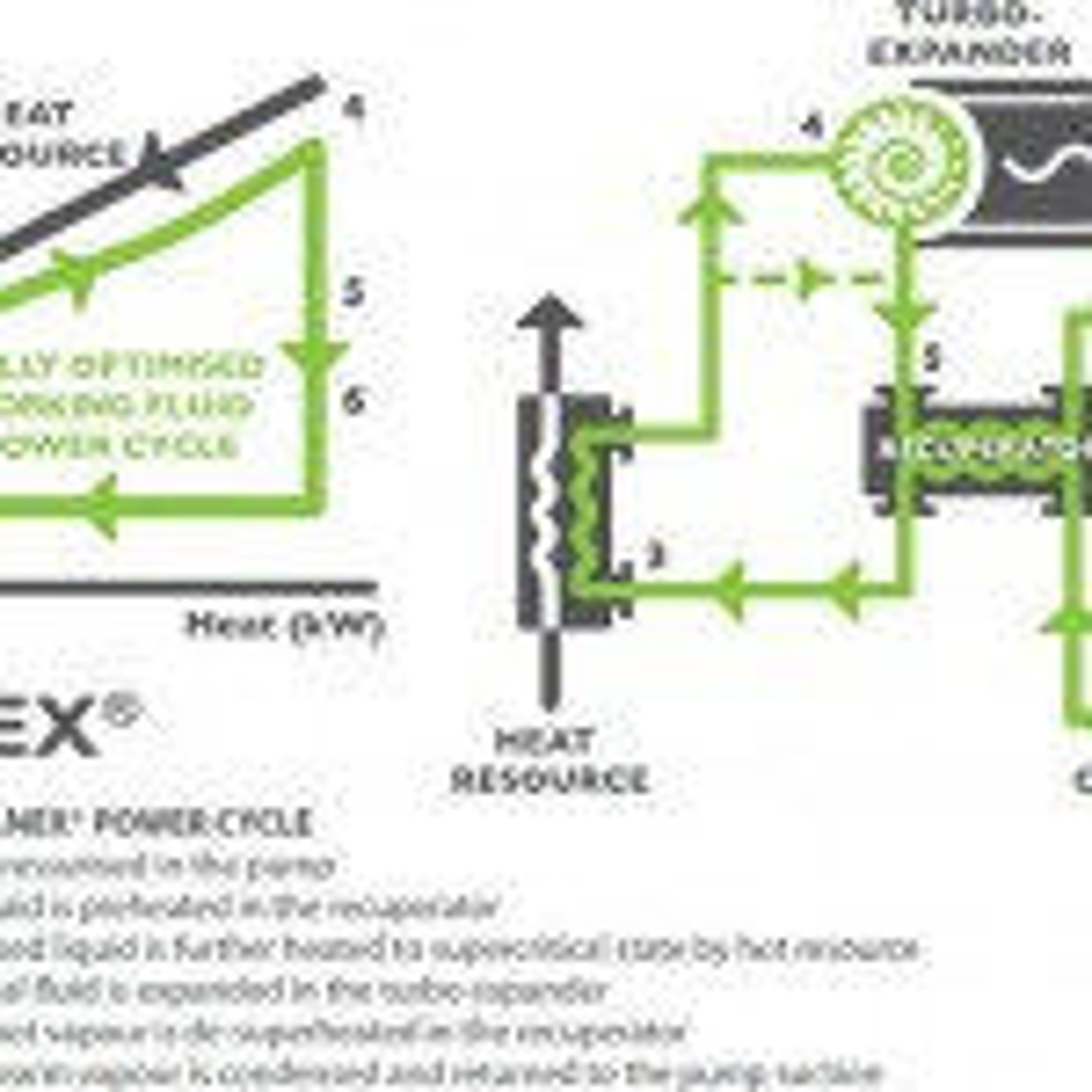Clean energy project chooses Australian manufacturer for assemblies