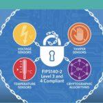 Maxim's single-chip security solutions safeguard sensitive IoT data
